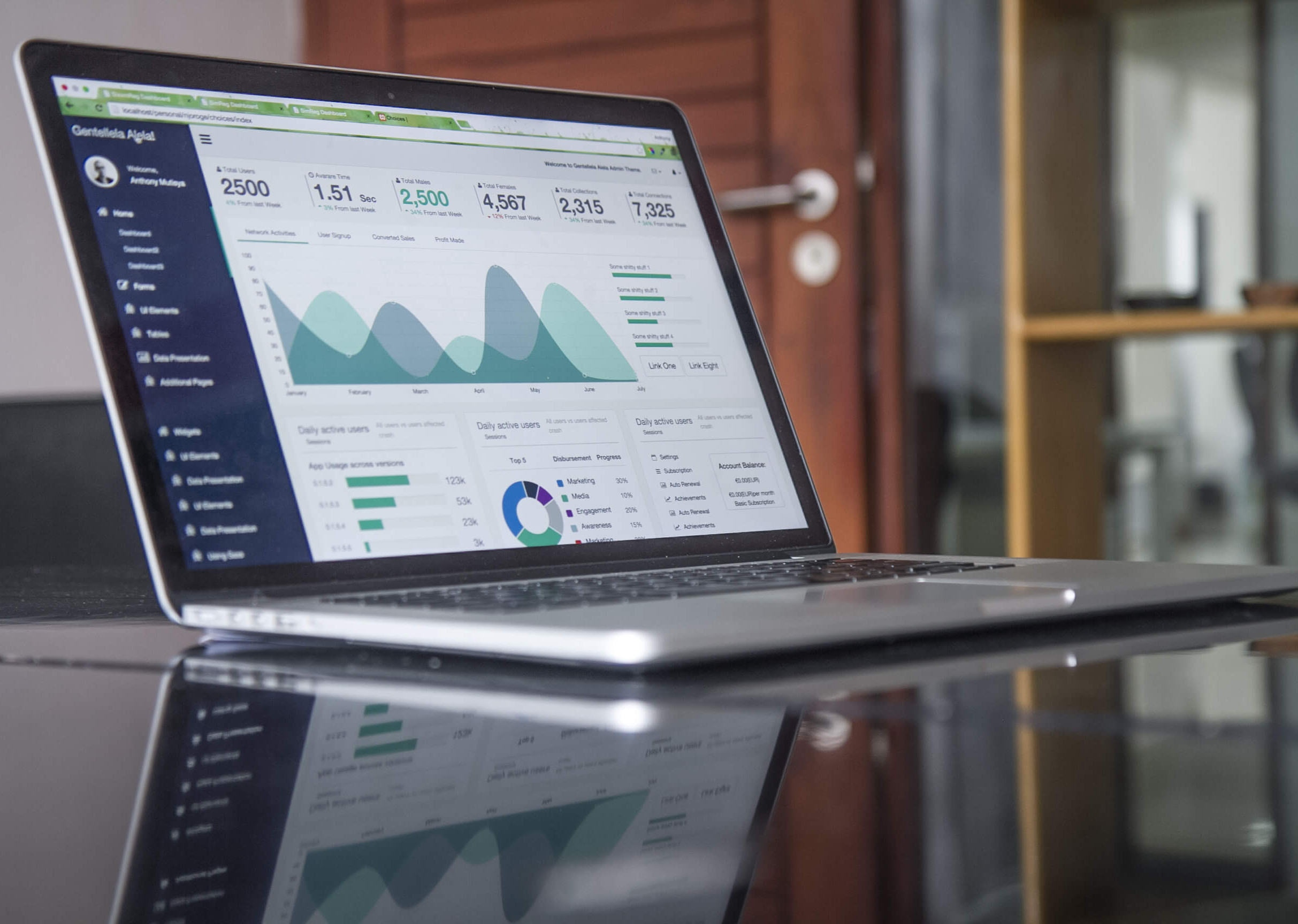 Q&A: How do I get my team to value the right metrics?